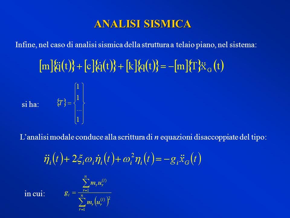 La soluzione di tali equazioni permette di determinare le forze elastiche relative a ciascun piano: in cui: f p,i (t) può essere visto come il contributo fornito da ciascun modo alla forza di piano.