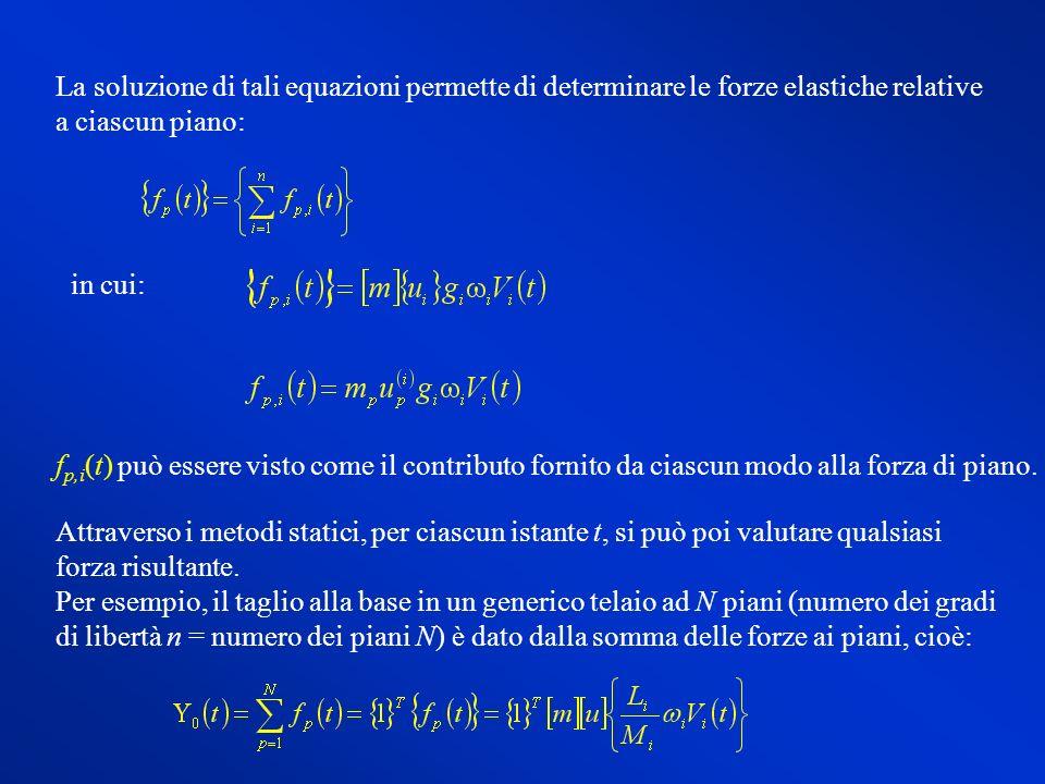Metodi approssimati per azioni orizzontali Si valutano le forze di piano secondo l analisi statica; la ripartizione fra i telai può essere fatta secondo le aree di competenza.