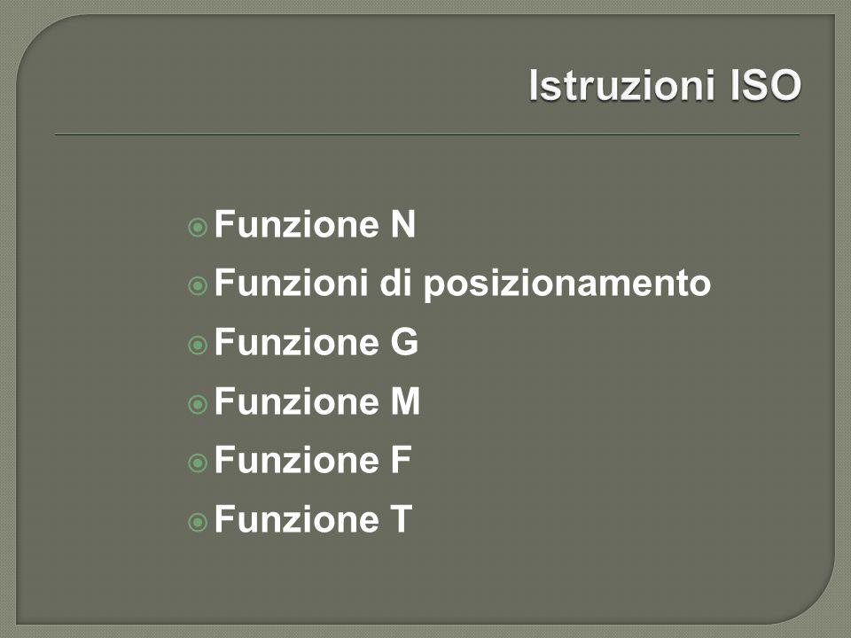 Funzione N Funzioni di posizionamento Funzione G Funzione M Funzione F Funzione T