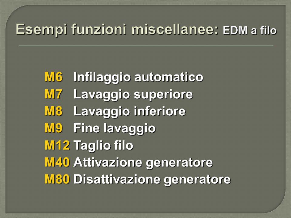 M6Infilaggio automatico M7Lavaggio superiore M8Lavaggio inferiore M9Fine lavaggio M12Taglio filo M40Attivazione generatore M80Disattivazione generator