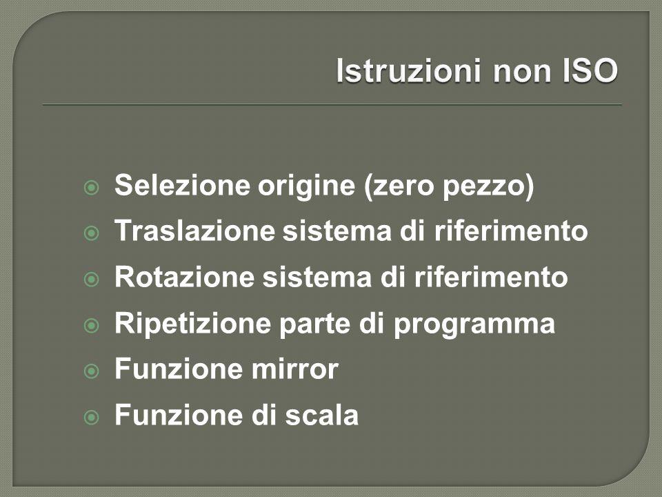 Selezione origine (zero pezzo) Traslazione sistema di riferimento Rotazione sistema di riferimento Ripetizione parte di programma Funzione mirror Funz