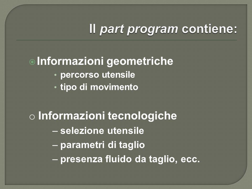 Informazioni geometriche percorso utensile tipo di movimento o Informazioni tecnologiche –selezione utensile –parametri di taglio –presenza fluido da