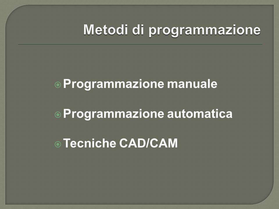 Programmazione manuale Programmazione automatica Tecniche CAD/CAM