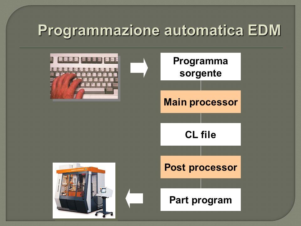 Modello CAD 3D Generazione traiettoria CL file Post processor Part program