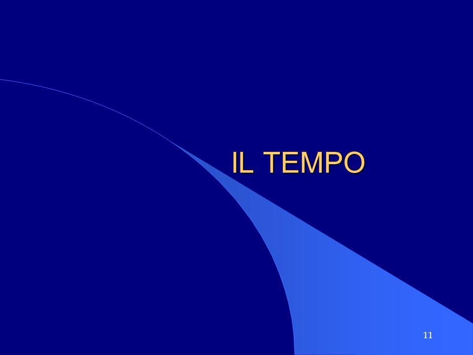 11 IL TEMPO