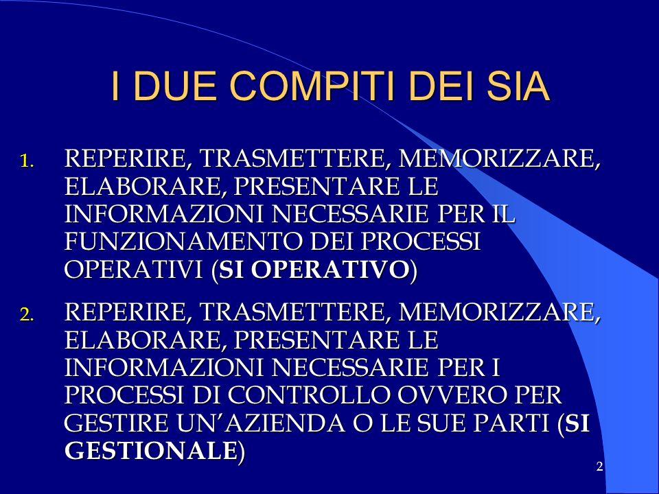 53 IL CONTENUTO X(t) Z(t) Y(t) F G CON RIFRIMENTO ALLO SCHEMA DI SISTEMA SI PUÒ DIRE CHE IL CONTENUTO RIGUARDA 1.