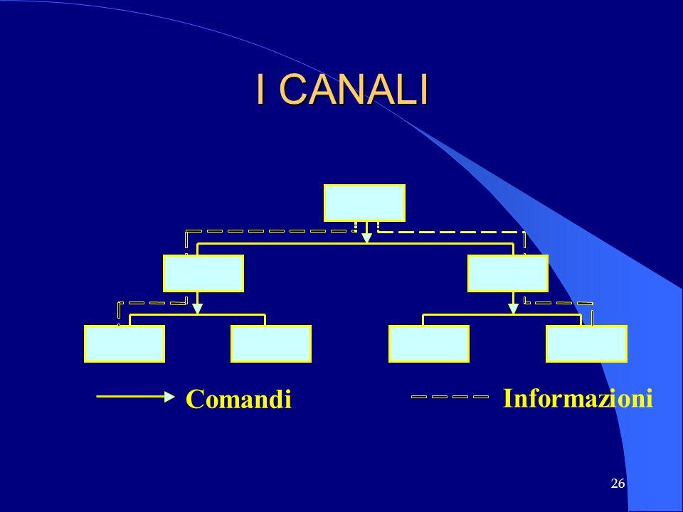 26 I CANALI Comandi Informazioni