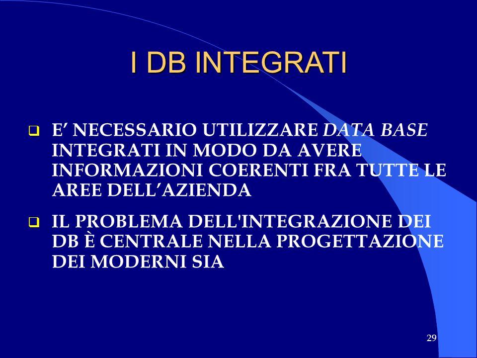 29 I DB INTEGRATI E NECESSARIO UTILIZZARE DATA BASE INTEGRATI IN MODO DA AVERE INFORMAZIONI COERENTI FRA TUTTE LE AREE DELLAZIENDA IL PROBLEMA DELL'IN