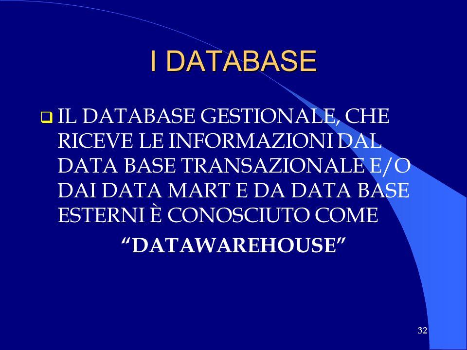 32 I DATABASE IL DATABASE GESTIONALE, CHE RICEVE LE INFORMAZIONI DAL DATA BASE TRANSAZIONALE E/O DAI DATA MART E DA DATA BASE ESTERNI È CONOSCIUTO COM