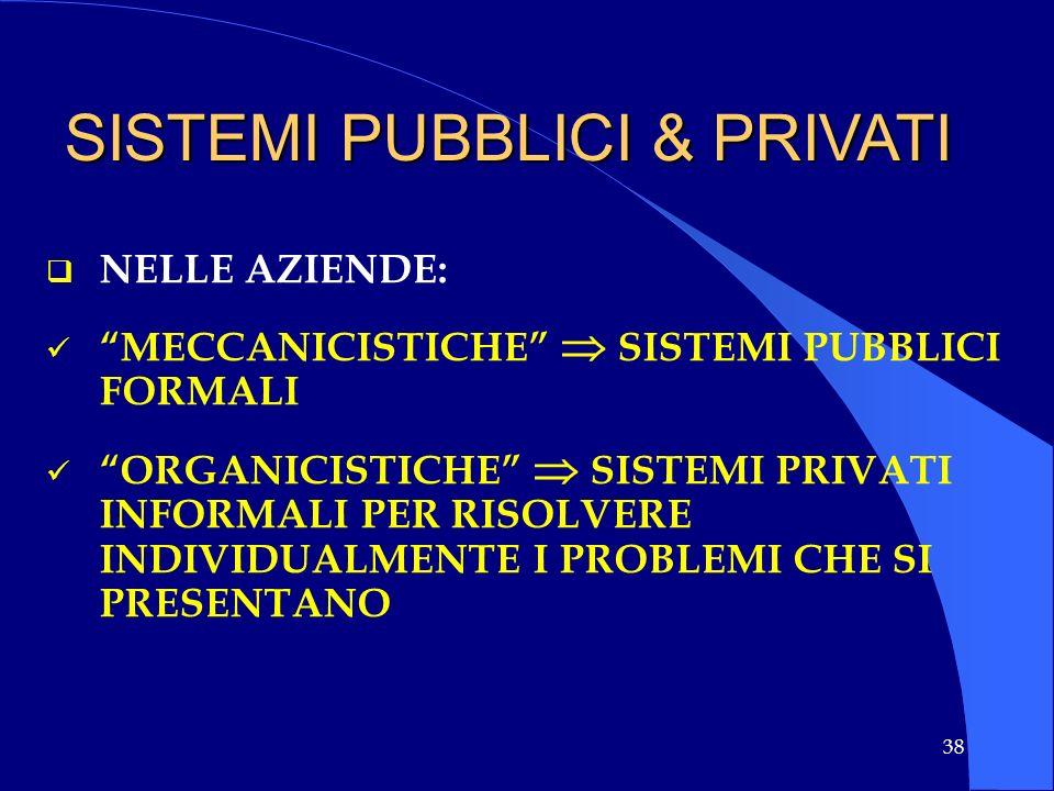 38 SISTEMI PUBBLICI & PRIVATI NELLE AZIENDE: MECCANICISTICHE SISTEMI PUBBLICI FORMALI ORGANICISTICHE SISTEMI PRIVATI INFORMALI PER RISOLVERE INDIVIDUA