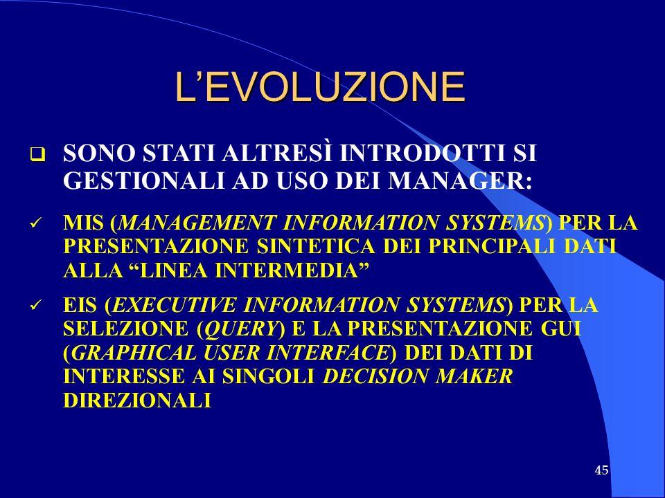 45 LEVOLUZIONE SONO STATI ALTRESÌ INTRODOTTI SI GESTIONALI AD USO DEI MANAGER: MIS (MANAGEMENT INFORMATION SYSTEMS) PER LA PRESENTAZIONE SINTETICA DEI