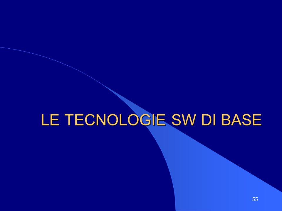 55 LE TECNOLOGIE SW DI BASE