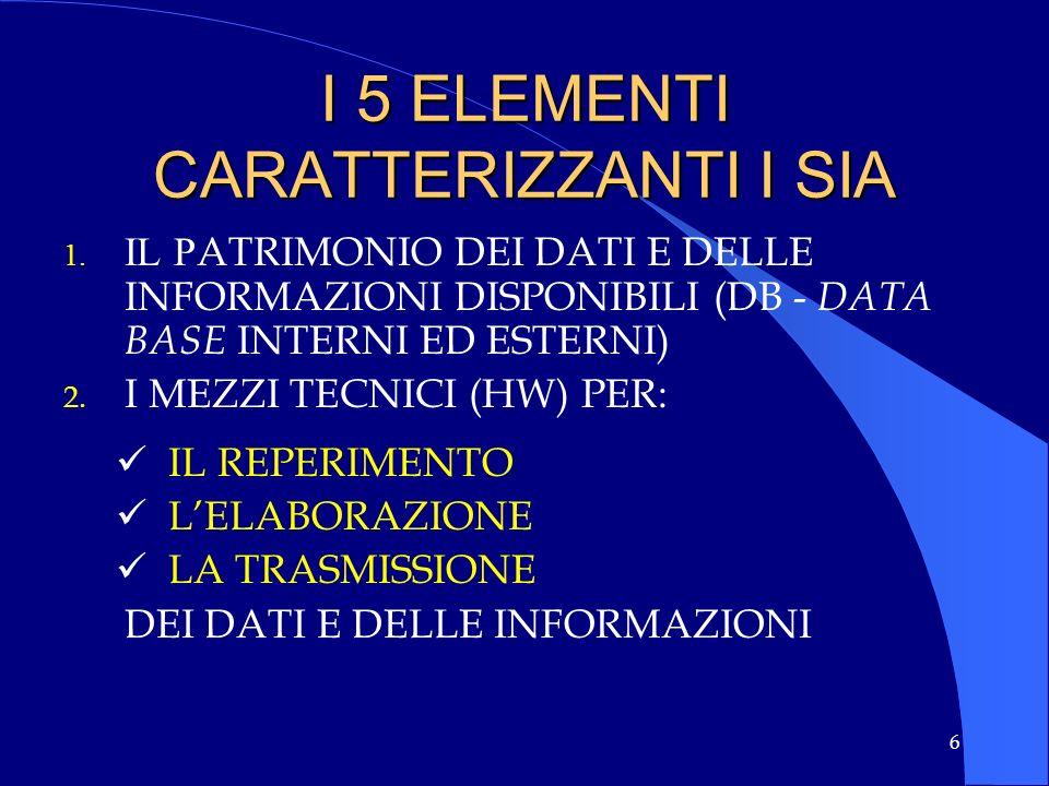 7 I 5 ELEMENTI CARATTERIZZANTI 3.3.