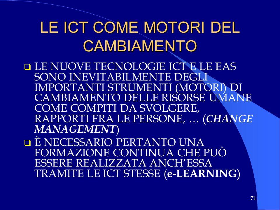 71 LE ICT COME MOTORI DEL CAMBIAMENTO LE NUOVE TECNOLOGIE ICT E LE EAS SONO INEVITABILMENTE DEGLI IMPORTANTI STRUMENTI (MOTORI) DI CAMBIAMENTO DELLE R