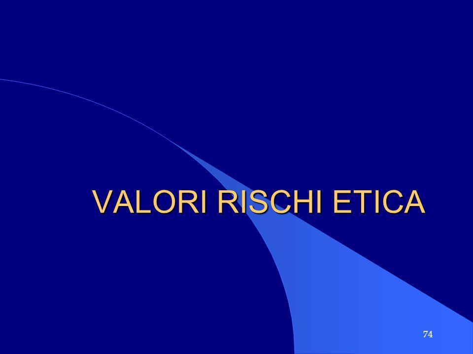 74 VALORI RISCHI ETICA