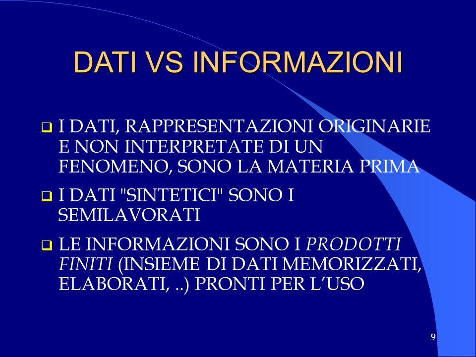 30 DB INTEGRATI Comando Informazioni DB Operativo D.B.