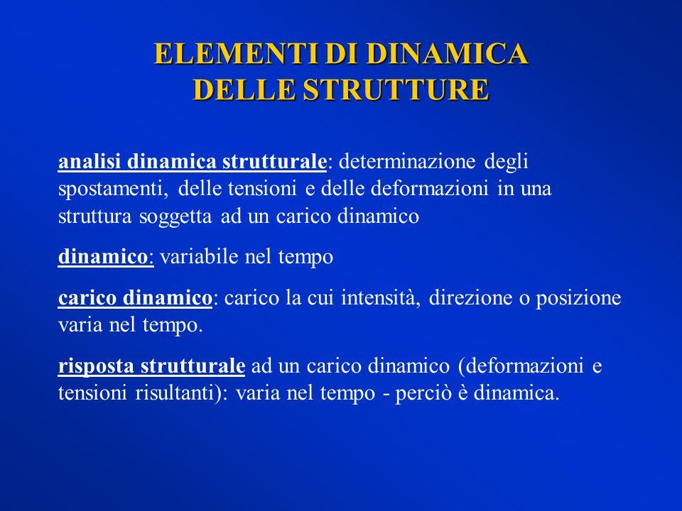 ELEMENTI DI DINAMICA DELLE STRUTTURE analisi dinamica strutturale: determinazione degli spostamenti, delle tensioni e delle deformazioni in una struttura soggetta ad un carico dinamico dinamico: variabile nel tempo carico dinamico: carico la cui intensità, direzione o posizione varia nel tempo.