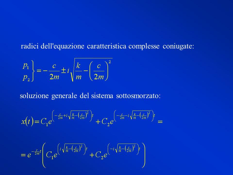 radici dell equazione caratteristica complesse coniugate: soluzione generale del sistema sottosmorzato: