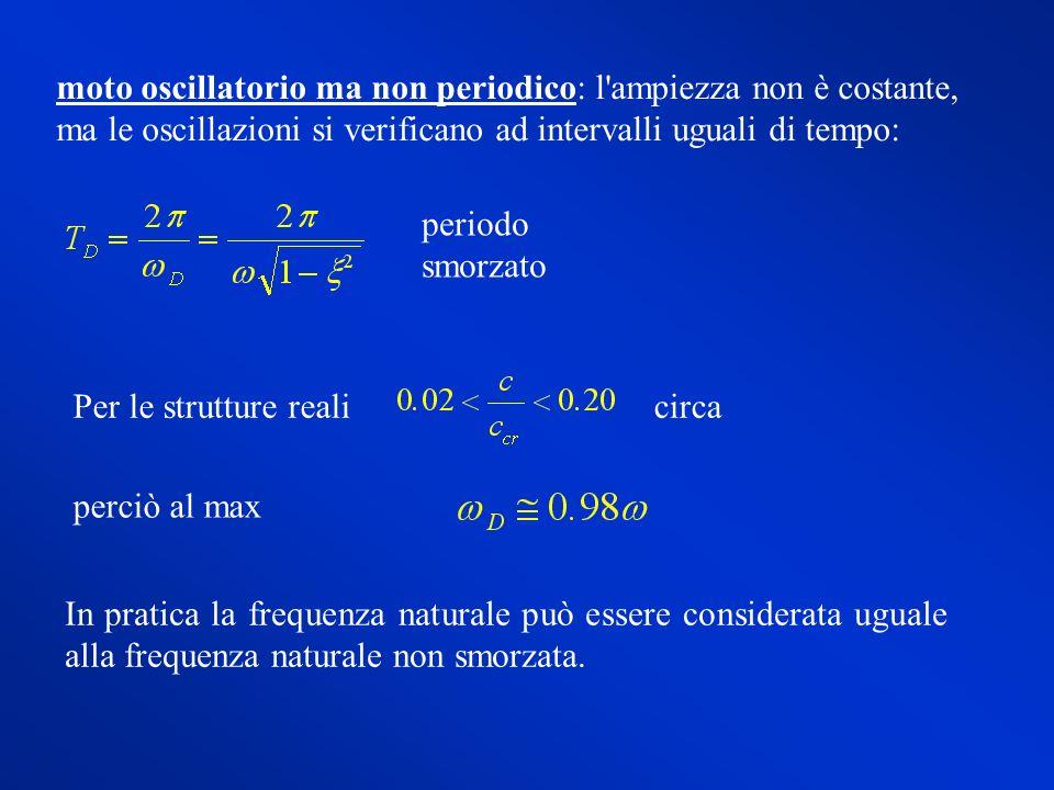 moto oscillatorio ma non periodico: l ampiezza non è costante, ma le oscillazioni si verificano ad intervalli uguali di tempo: Per le strutture reali perciò al max In pratica la frequenza naturale può essere considerata uguale alla frequenza naturale non smorzata.