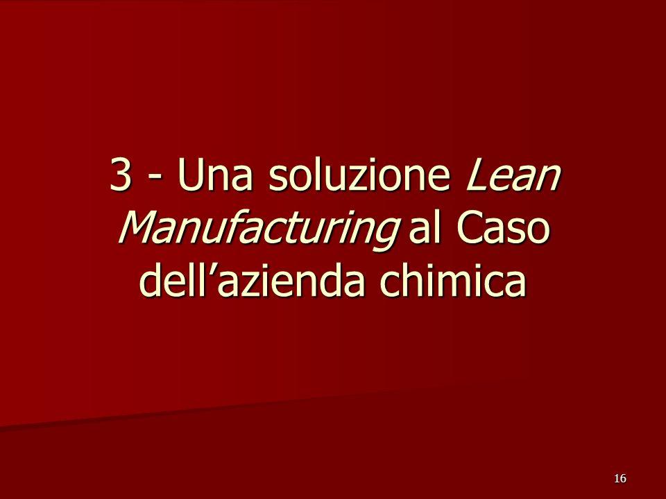 16 3 - Una soluzione Lean Manufacturing al Caso dellazienda chimica