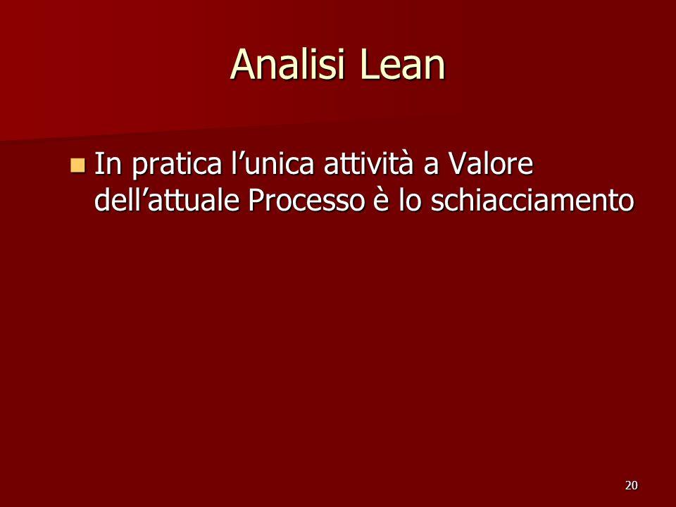 20 Analisi Lean In pratica lunica attività a Valore dellattuale Processo è lo schiacciamento In pratica lunica attività a Valore dellattuale Processo