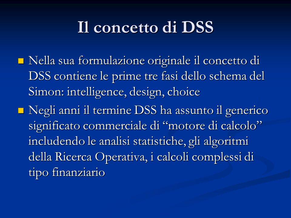 Il concetto di DSS Nella sua formulazione originale il concetto di DSS contiene le prime tre fasi dello schema del Simon: intelligence, design, choice