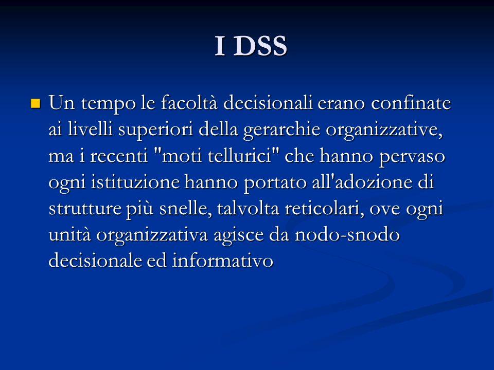 I DSS I DSS Un tempo le facoltà decisionali erano confinate ai livelli superiori della gerarchie organizzative, ma i recenti