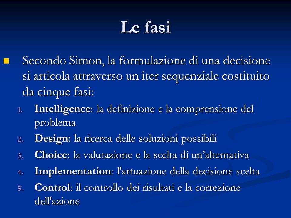 Le fasi Secondo Simon, la formulazione di una decisione si articola attraverso un iter sequenziale costituito da cinque fasi: Secondo Simon, la formul