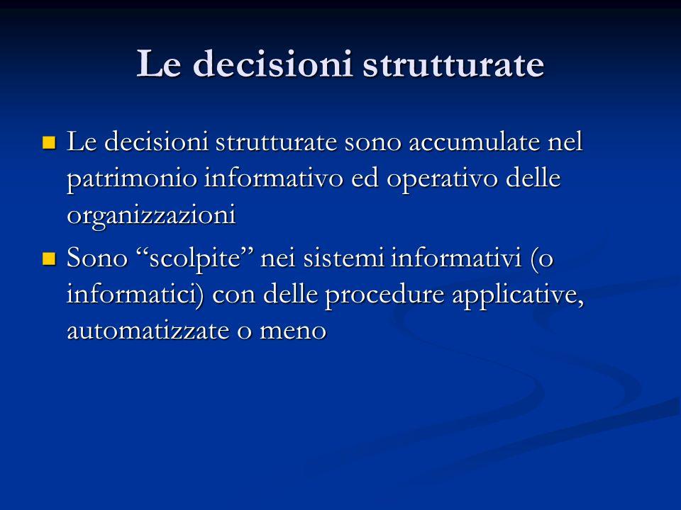 Le decisioni strutturate Le decisioni strutturate sono accumulate nel patrimonio informativo ed operativo delle organizzazioni Le decisioni strutturat