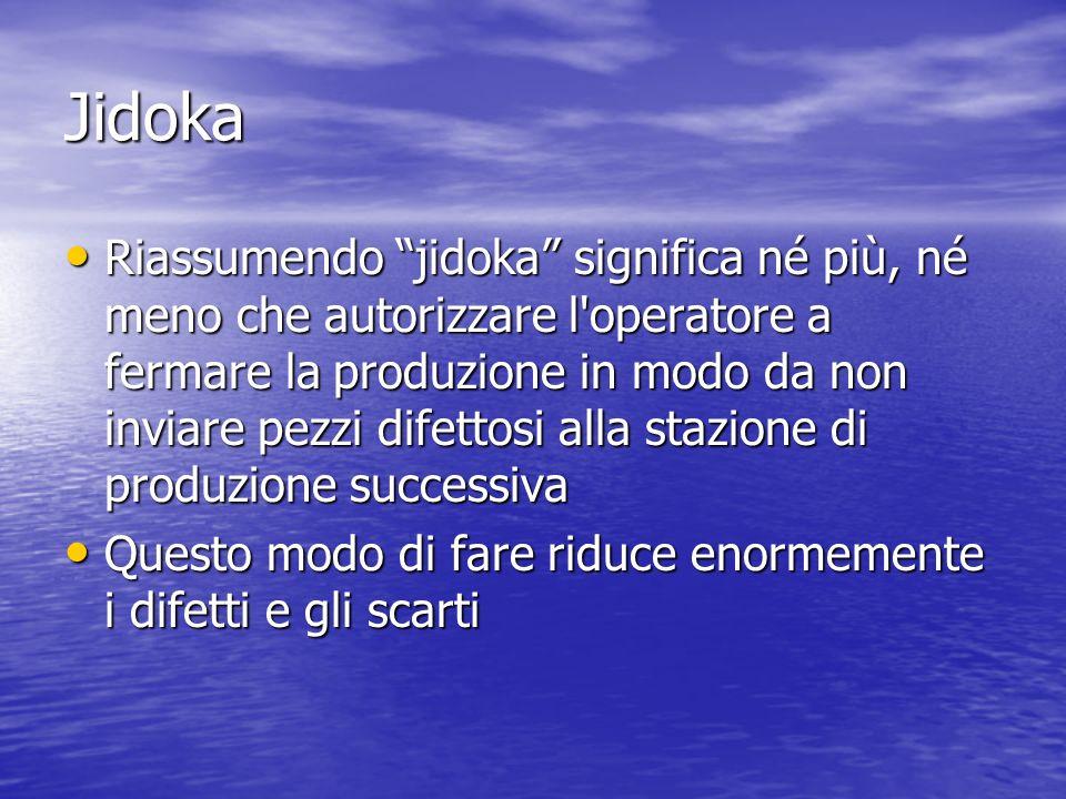 Jidoka Riassumendo jidoka significa né più, né meno che autorizzare l'operatore a fermare la produzione in modo da non inviare pezzi difettosi alla st