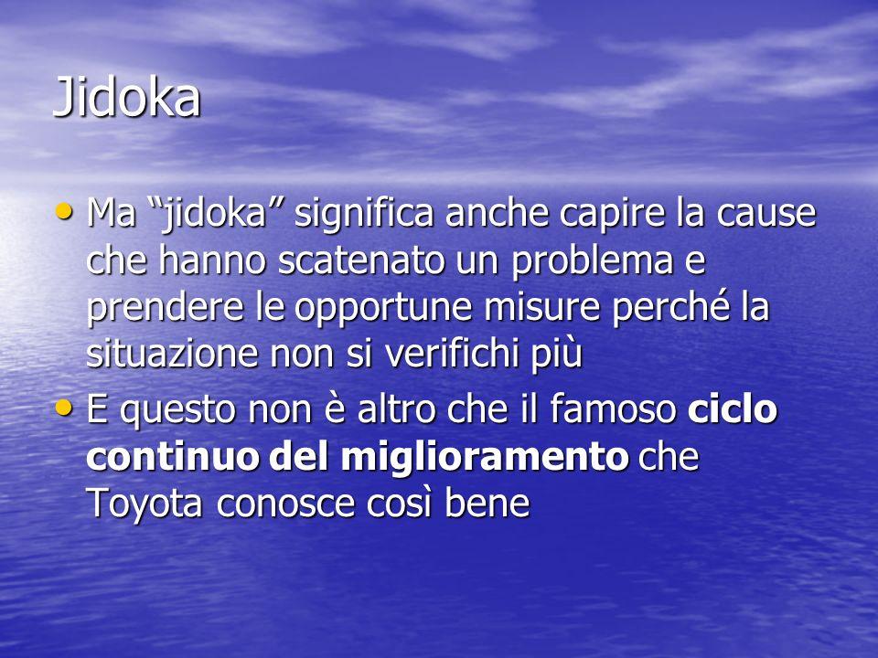 Jidoka Ma jidoka significa anche capire la cause che hanno scatenato un problema e prendere le opportune misure perché la situazione non si verifichi