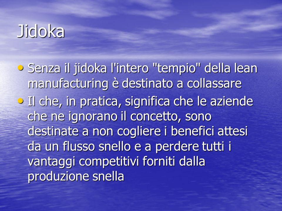 Jidoka Senza il jidoka l'intero