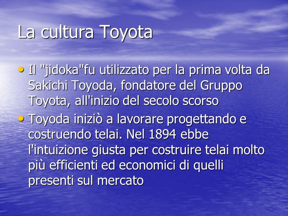 La cultura Toyota Il