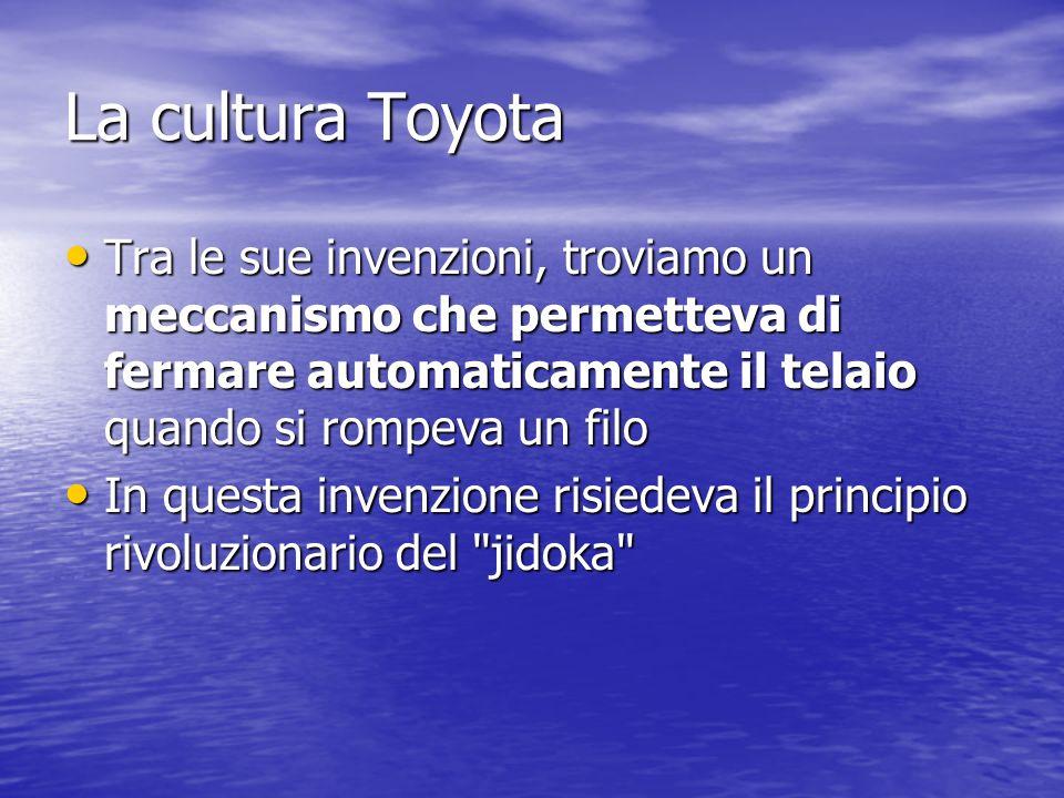 La cultura Toyota Tra le sue invenzioni, troviamo un meccanismo che permetteva di fermare automaticamente il telaio quando si rompeva un filo Tra le s