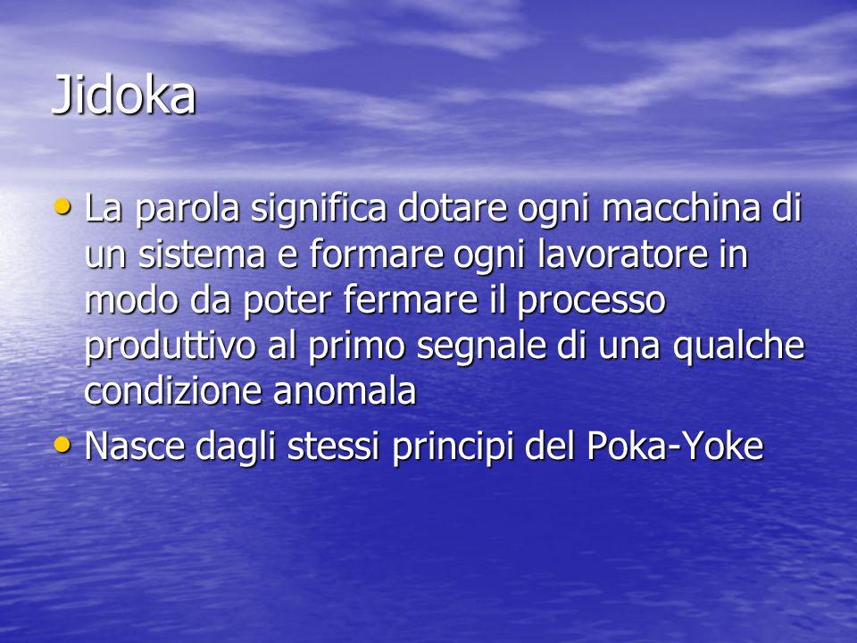 Jidoka La parola significa dotare ogni macchina di un sistema e formare ogni lavoratore in modo da poter fermare il processo produttivo al primo segna