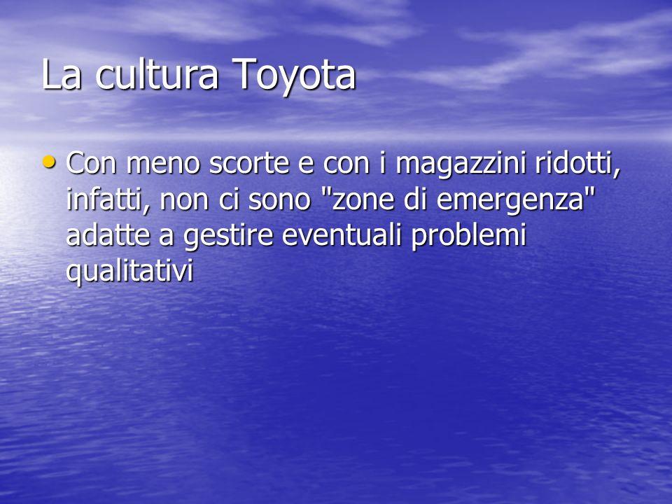 La cultura Toyota Con meno scorte e con i magazzini ridotti, infatti, non ci sono