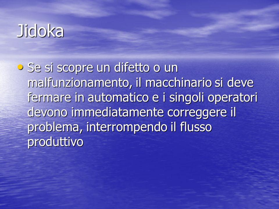Jidoka Se si scopre un difetto o un malfunzionamento, il macchinario si deve fermare in automatico e i singoli operatori devono immediatamente corregg
