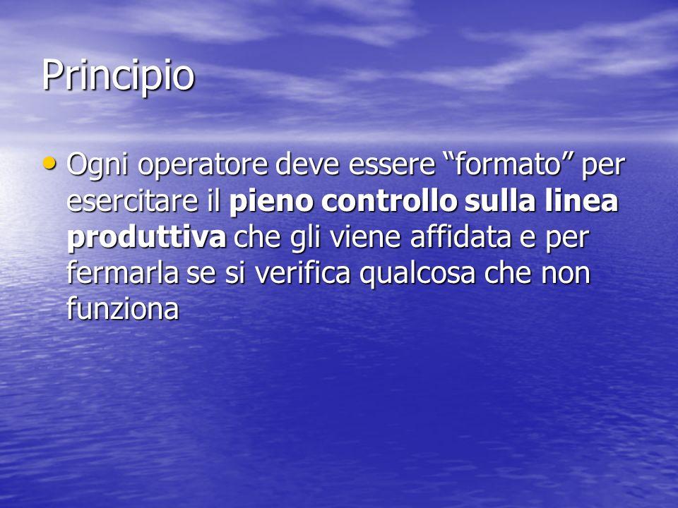 Principio Ogni operatore deve essere formato per esercitare il pieno controllo sulla linea produttiva che gli viene affidata e per fermarla se si veri