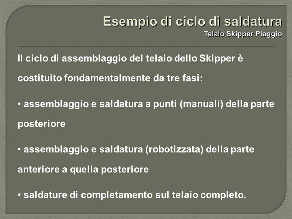 Il ciclo di assemblaggio del telaio dello Skipper è costituito fondamentalmente da tre fasi: assemblaggio e saldatura a punti (manuali) della parte po