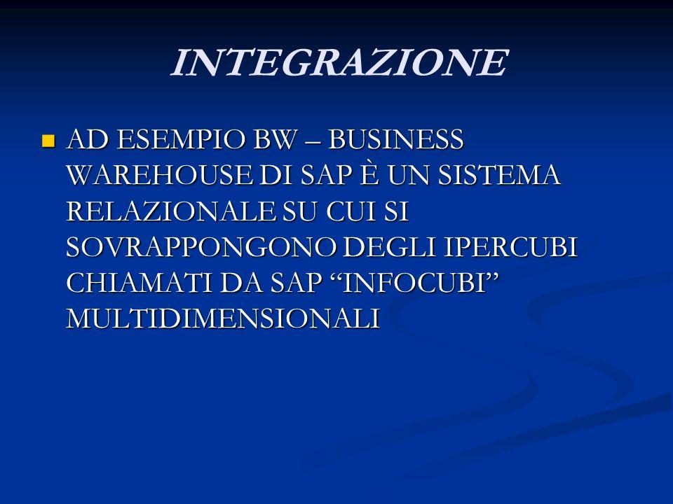 INTEGRAZIONE AD ESEMPIO BW – BUSINESS WAREHOUSE DI SAP È UN SISTEMA RELAZIONALE SU CUI SI SOVRAPPONGONO DEGLI IPERCUBI CHIAMATI DA SAP INFOCUBI MULTID