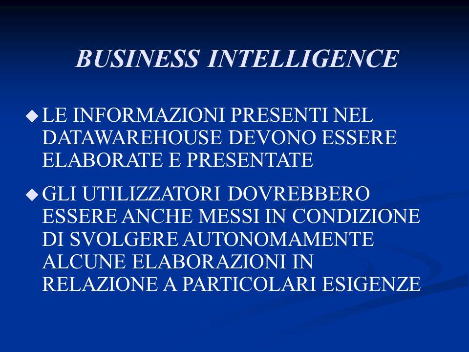 BUSINESS INTELLIGENCE u LE INFORMAZIONI PRESENTI NEL DATAWAREHOUSE DEVONO ESSERE ELABORATE E PRESENTATE u GLI UTILIZZATORI DOVREBBERO ESSERE ANCHE MES