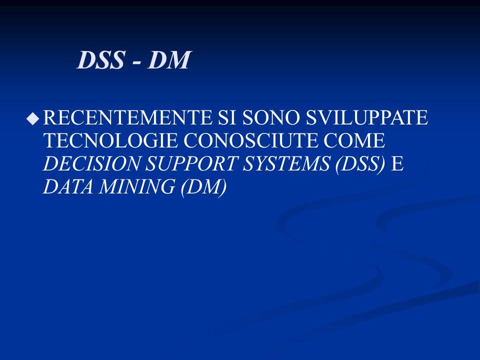 DSS - DM u RECENTEMENTE SI SONO SVILUPPATE TECNOLOGIE CONOSCIUTE COME DECISION SUPPORT SYSTEMS (DSS) E DATA MINING (DM)