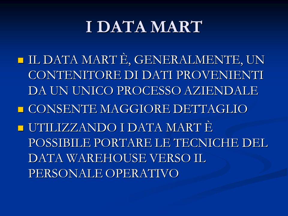 I DATA MART IL DATA MART È, GENERALMENTE, UN CONTENITORE DI DATI PROVENIENTI DA UN UNICO PROCESSO AZIENDALE IL DATA MART È, GENERALMENTE, UN CONTENITO