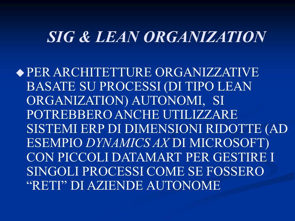 SIG & LEAN ORGANIZATION u PER ARCHITETTURE ORGANIZZATIVE BASATE SU PROCESSI (DI TIPO LEAN ORGANIZATION) AUTONOMI, SI POTREBBERO ANCHE UTILIZZARE SISTE