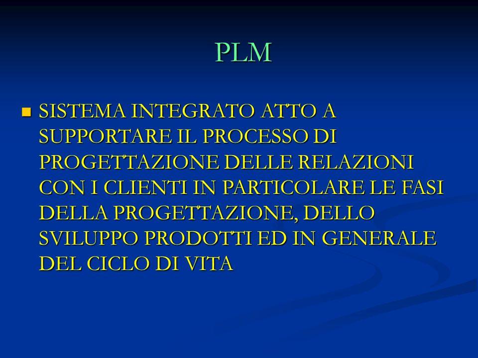 SIG & LEAN ORGANIZATION u PER ARCHITETTURE ORGANIZZATIVE BASATE SU PROCESSI (DI TIPO LEAN ORGANIZATION) AUTONOMI, SI POTREBBERO ANCHE UTILIZZARE SISTEMI ERP DI DIMENSIONI RIDOTTE (AD ESEMPIO DYNAMICS AX DI MICROSOFT) CON PICCOLI DATAMART PER GESTIRE I SINGOLI PROCESSI COME SE FOSSERO RETI DI AZIENDE AUTONOME