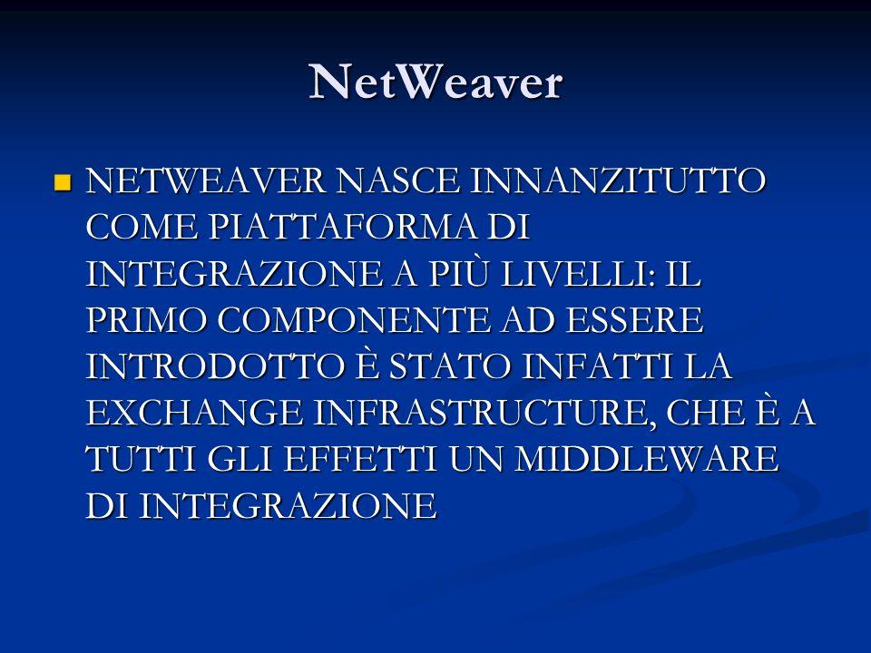 NetWeaver NETWEAVER NASCE INNANZITUTTO COME PIATTAFORMA DI INTEGRAZIONE A PIÙ LIVELLI: IL PRIMO COMPONENTE AD ESSERE INTRODOTTO È STATO INFATTI LA EXC