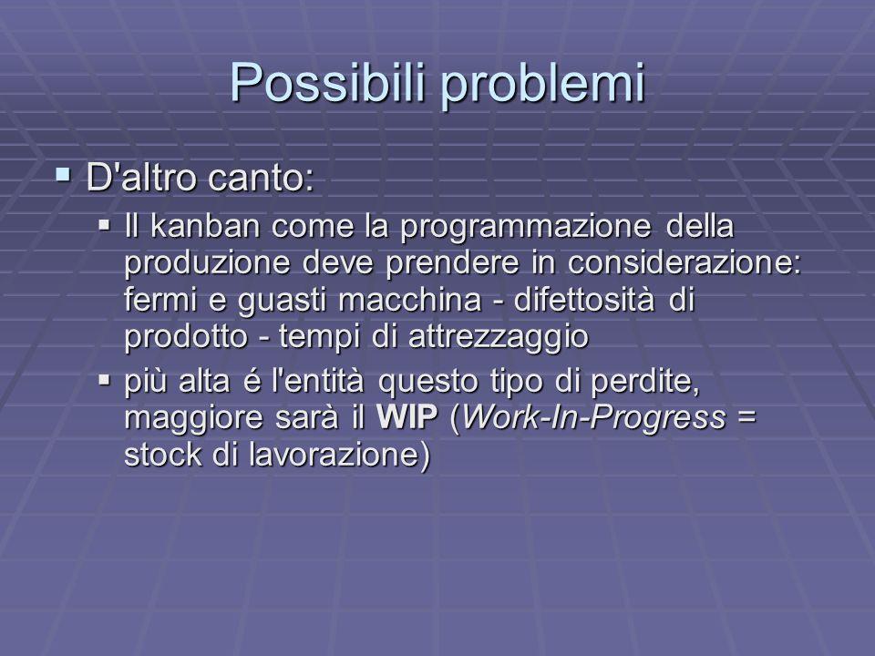 Kanban Vs Lean Il metodo Kanban é un metodo di produzione PULL, ma non necessariamente un metodo snello di produzione a flusso se non usato in sinergia con gli altri paradigmi e le altre tecniche Il metodo Kanban é un metodo di produzione PULL, ma non necessariamente un metodo snello di produzione a flusso se non usato in sinergia con gli altri paradigmi e le altre tecniche