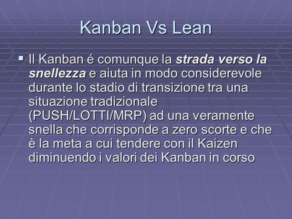 Kanban Vs Lean A dire il vero, in un sano esercizio di Value Stream Mapping si può ben considerare di introdurre del Kanban ove opportuno e giustificato (non a 360°), idealmente come misura iniziale per poi migliorare A dire il vero, in un sano esercizio di Value Stream Mapping si può ben considerare di introdurre del Kanban ove opportuno e giustificato (non a 360°), idealmente come misura iniziale per poi migliorare