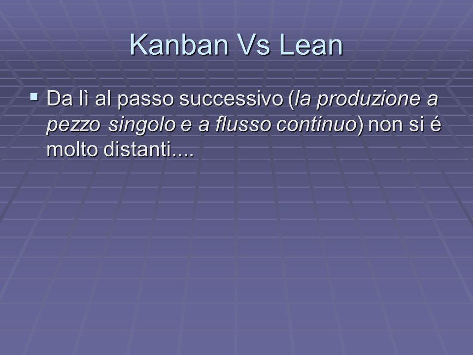 Kanban Vs Lean In alcuni casi il Kanban rimane il metodo più vicino alla Produzione Snella (se non addirittura l unico possibile) quando ci sono dei grossi squilibri di capacità tecnologica (quel che si chiama il muro ) In alcuni casi il Kanban rimane il metodo più vicino alla Produzione Snella (se non addirittura l unico possibile) quando ci sono dei grossi squilibri di capacità tecnologica (quel che si chiama il muro )