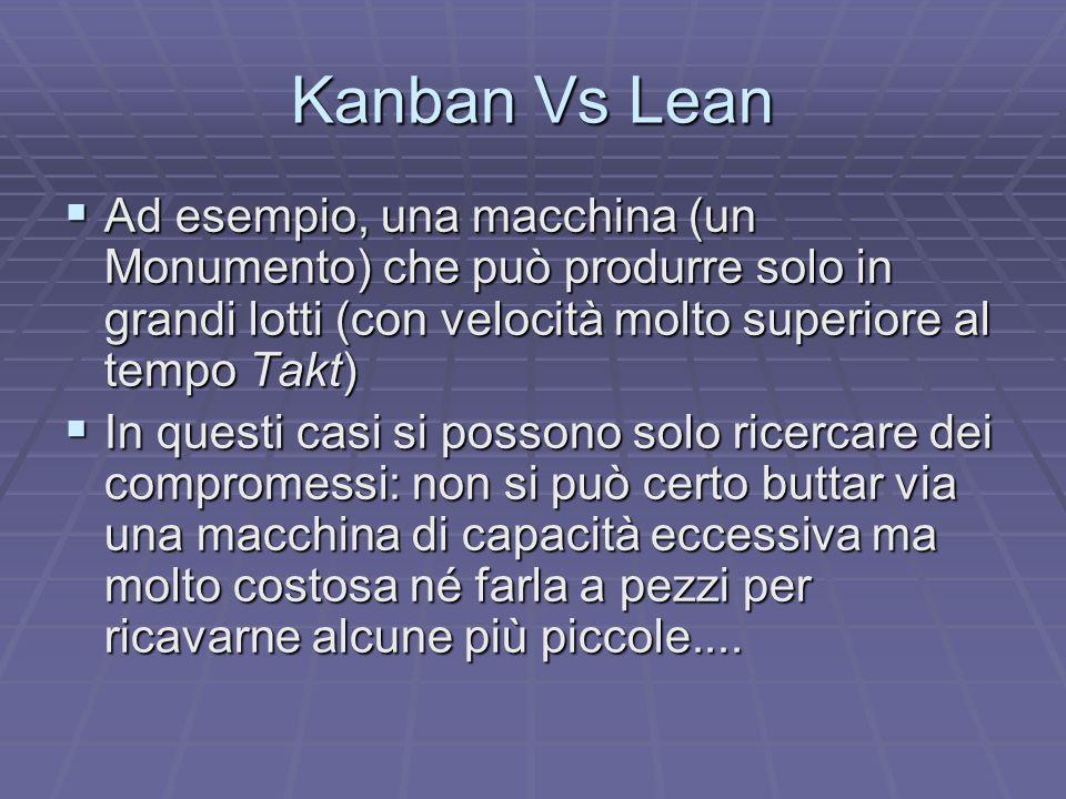 Kanban Vs Lean Quel che é importante é che il compromesso avvenga solo localmente, introducendo del Kanban localizzato Quel che é importante é che il compromesso avvenga solo localmente, introducendo del Kanban localizzato Tutto il resto può ben funzionare a flusso ed in modalità snella .